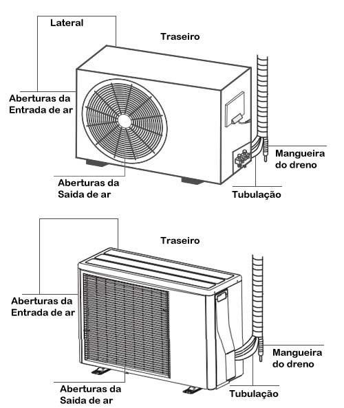 Como fazer a higienização do seu ar condicionado.